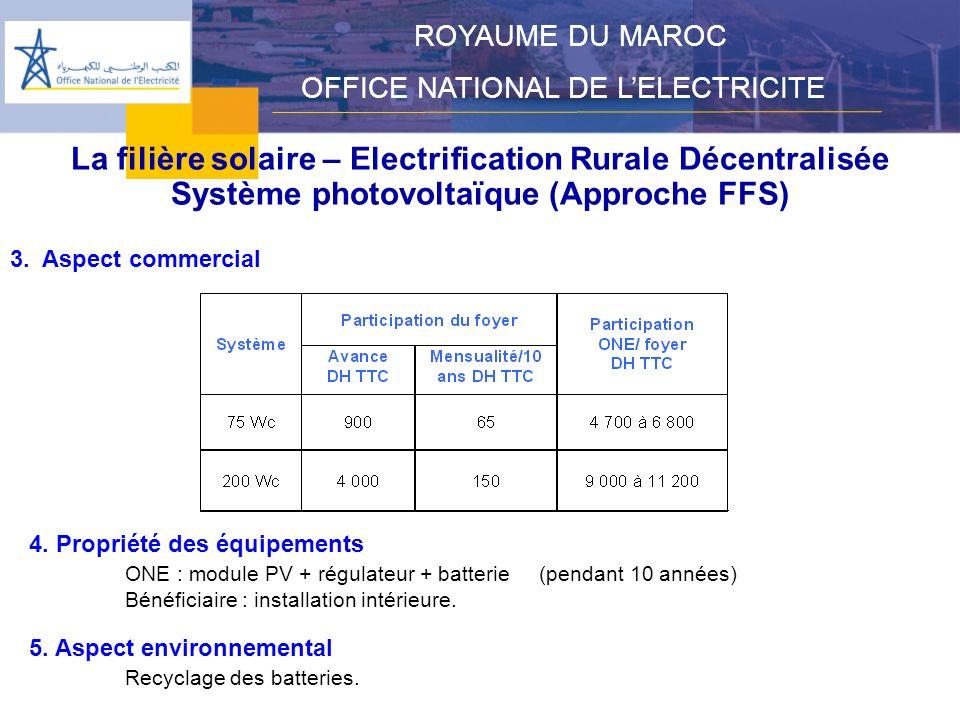La filière solaire – Electrification Rurale Décentralisée Système photovoltaïque (Approche FFS) ROYAUME DU MAROC OFFICE NATIONAL DE LELECTRICITE 3.