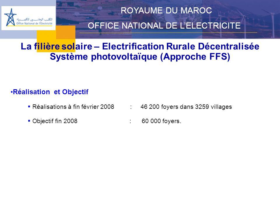 La filière solaire – Electrification Rurale Décentralisée Système photovoltaïque (Approche FFS) ROYAUME DU MAROC OFFICE NATIONAL DE LELECTRICITE Réalisation et Objectif Réalisations à fin février 2008 : 46 200 foyers dans 3259 villages Objectif fin 2008 : 60 000 foyers.