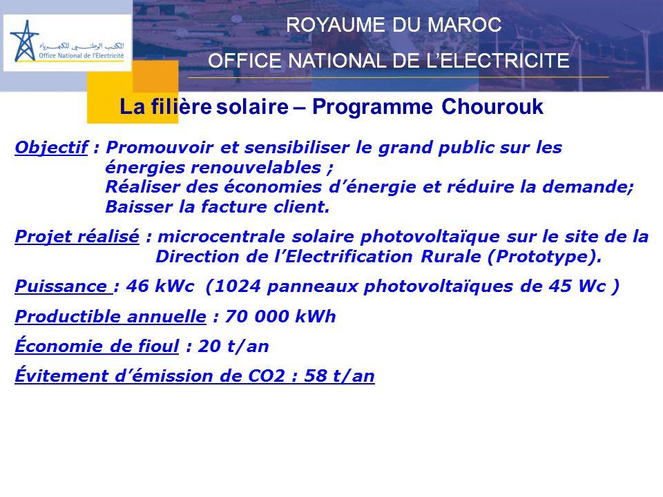 La filière solaire – Programme Chourouk ROYAUME DU MAROC OFFICE NATIONAL DE LELECTRICITE Objectif : Promouvoir et sensibiliser le grand public sur les énergies renouvelables ; Réaliser des économies dénergie et réduire la demande; Baisser la facture client.