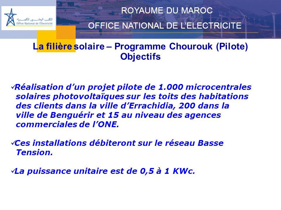 La filière solaire – Programme Chourouk (Pilote) Objectifs ROYAUME DU MAROC OFFICE NATIONAL DE LELECTRICITE Réalisation dun projet pilote de 1.000 microcentrales solaires photovoltaïques sur les toits des habitations des clients dans la ville dErrachidia, 200 dans la ville de Benguérir et 15 au niveau des agences commerciales de lONE.