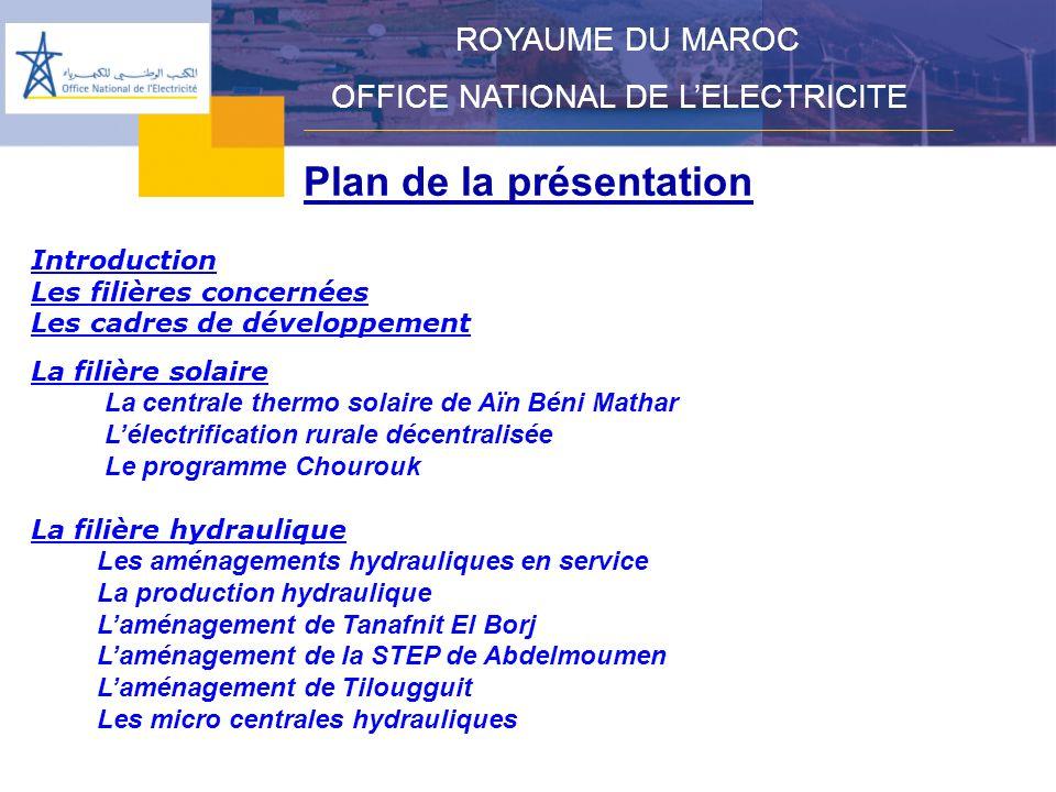 La filière hydraulique – Aménagements en service ROYAUME DU MAROC OFFICE NATIONAL DE LELECTRICITE NomMise en serviceSituationCours deauCapacité (Mm3)P.