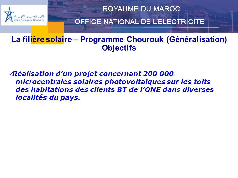 La filière solaire – Programme Chourouk (Généralisation) Objectifs ROYAUME DU MAROC OFFICE NATIONAL DE LELECTRICITE Réalisation dun projet concernant 200 000 microcentrales solaires photovoltaïques sur les toits des habitations des clients BT de lONE dans diverses localités du pays.