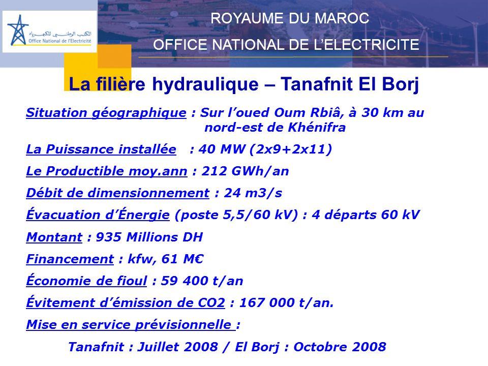 La filière hydraulique – Tanafnit El Borj ROYAUME DU MAROC OFFICE NATIONAL DE LELECTRICITE Situation géographique : Sur loued Oum Rbiâ, à 30 km au nord-est de Khénifra La Puissance installée : 40 MW (2x9+2x11) Le Productible moy.ann : 212 GWh/an Débit de dimensionnement : 24 m3/s Évacuation dÉnergie (poste 5,5/60 kV) : 4 départs 60 kV Montant : 935 Millions DH Financement : kfw, 61 M Économie de fioul : 59 400 t/an Évitement démission de CO2 : 167 000 t/an.
