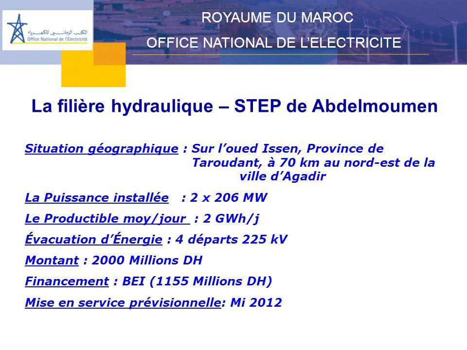 La filière hydraulique – STEP de Abdelmoumen ROYAUME DU MAROC OFFICE NATIONAL DE LELECTRICITE Situation géographique : Sur loued Issen, Province de Taroudant, à 70 km au nord-est de la ville dAgadir La Puissance installée : 2 x 206 MW Le Productible moy/jour : 2 GWh/j Évacuation dÉnergie : 4 départs 225 kV Montant : 2000 Millions DH Financement : BEI (1155 Millions DH) Mise en service prévisionnelle: Mi 2012