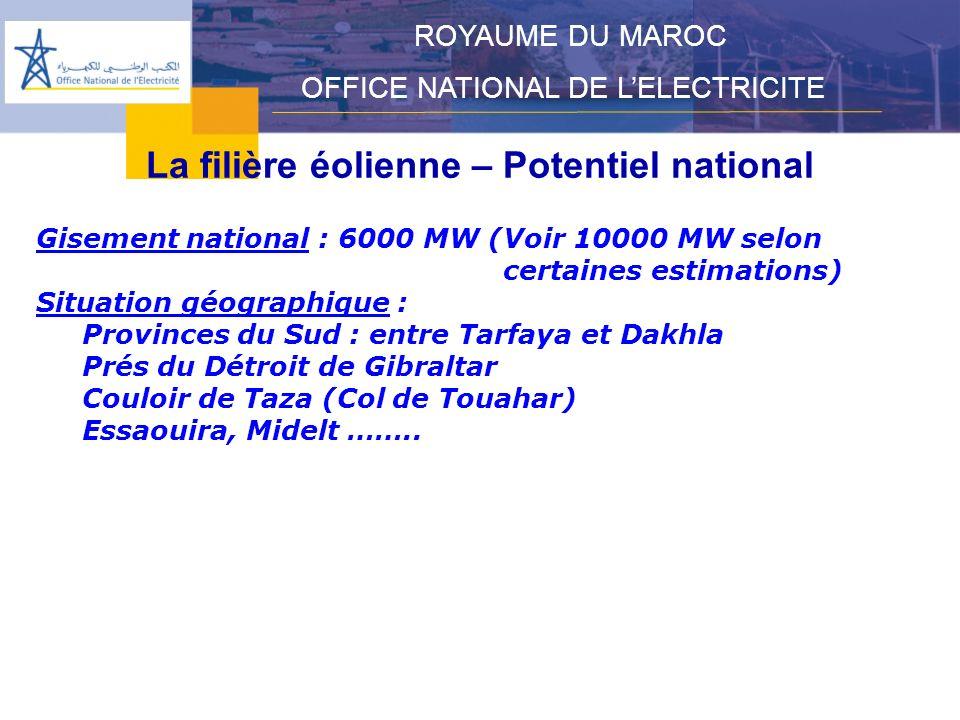 La filière éolienne – Potentiel national ROYAUME DU MAROC OFFICE NATIONAL DE LELECTRICITE Gisement national : 6000 MW (Voir 10000 MW selon certaines estimations) Situation géographique : Provinces du Sud : entre Tarfaya et Dakhla Prés du Détroit de Gibraltar Couloir de Taza (Col de Touahar) Essaouira, Midelt ……..