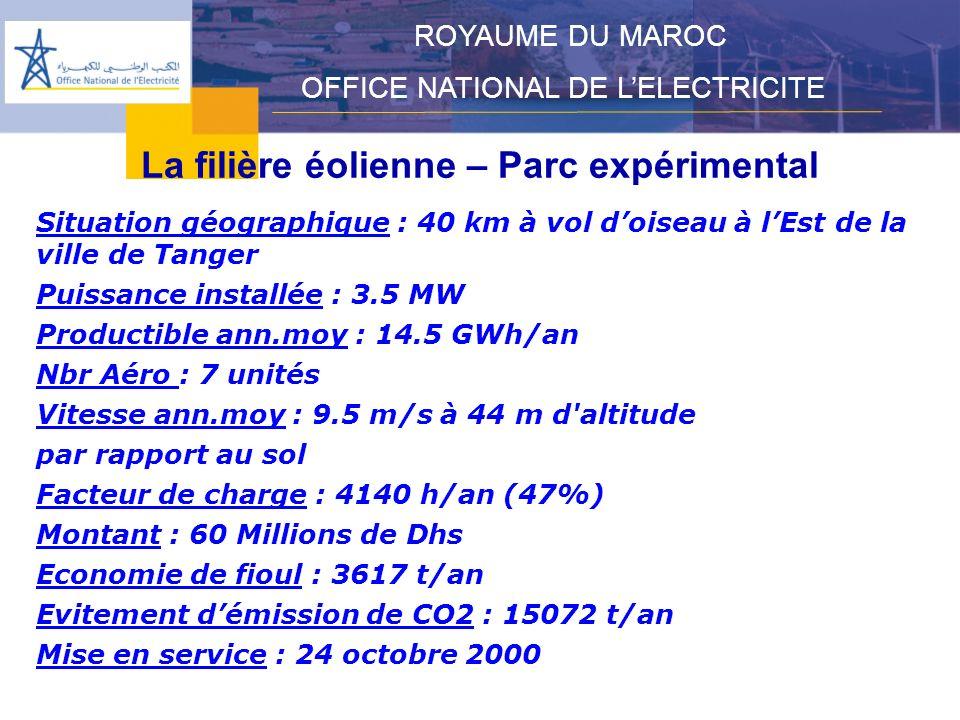 La filière éolienne – Parc expérimental ROYAUME DU MAROC OFFICE NATIONAL DE LELECTRICITE Situation géographique : 40 km à vol doiseau à lEst de la ville de Tanger Puissance installée : 3.5 MW Productible ann.moy : 14.5 GWh/an Nbr Aéro : 7 unités Vitesse ann.moy : 9.5 m/s à 44 m d altitude par rapport au sol Facteur de charge : 4140 h/an (47%) Montant : 60 Millions de Dhs Economie de fioul : 3617 t/an Evitement démission de CO2 : 15072 t/an Mise en service : 24 octobre 2000