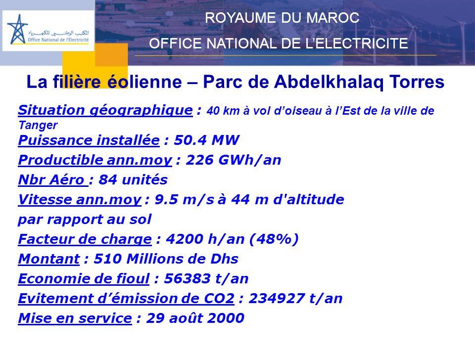 La filière éolienne – Parc de Abdelkhalaq Torres ROYAUME DU MAROC OFFICE NATIONAL DE LELECTRICITE Situation géographique : 40 km à vol doiseau à lEst de la ville de Tanger Puissance installée : 50.4 MW Productible ann.moy : 226 GWh/an Nbr Aéro : 84 unités Vitesse ann.moy : 9.5 m/s à 44 m d altitude par rapport au sol Facteur de charge : 4200 h/an (48%) Montant : 510 Millions de Dhs Economie de fioul : 56383 t/an Evitement démission de CO2 : 234927 t/an Mise en service : 29 août 2000