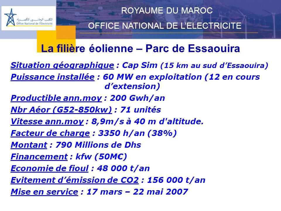 La filière éolienne – Parc de Essaouira ROYAUME DU MAROC OFFICE NATIONAL DE LELECTRICITE Situation géographique : Cap Sim (15 km au sud dEssaouira) Puissance installée : 60 MW en exploitation (12 en cours dextension) Productible ann.moy : 200 Gwh/an Nbr Aéor (G52-850kw) : 71 unités Vitesse ann.moy : 8,9m/s à 40 m d altitude.
