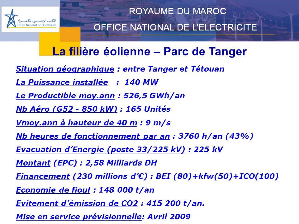 La filière éolienne – Parc de Tanger ROYAUME DU MAROC OFFICE NATIONAL DE LELECTRICITE Situation géographique : entre Tanger et Tétouan La Puissance installée : 140 MW Le Productible moy.ann : 526,5 GWh/an Nb Aéro (G52 - 850 kW) : 165 Unités Vmoy.ann à hauteur de 40 m : 9 m/s Nb heures de fonctionnement par an : 3760 h/an (43%) Evacuation dEnergie (poste 33/225 kV) : 225 kV Montant (EPC) : 2,58 Milliards DH Financement (230 millions d) : BEI (80)+kfw(50)+ICO(100) Economie de fioul : 148 000 t/an Evitement démission de CO2 : 415 200 t/an.