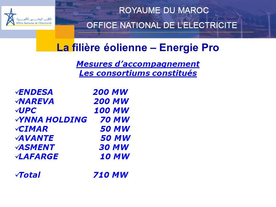 La filière éolienne – Energie Pro ROYAUME DU MAROC OFFICE NATIONAL DE LELECTRICITE Mesures daccompagnement Les consortiums constitués ENDESA 200 MW NAREVA 200 MW UPC 100 MW YNNA HOLDING 70 MW CIMAR 50 MW AVANTE 50 MW ASMENT 30 MW LAFARGE 10 MW Total 710 MW