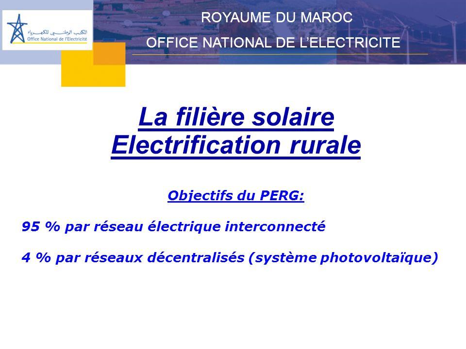 La filière solaire Electrification rurale Objectifs du PERG: 95 % par réseau électrique interconnecté 4 % par réseaux décentralisés (système photovoltaïque) ROYAUME DU MAROC OFFICE NATIONAL DE LELECTRICITE