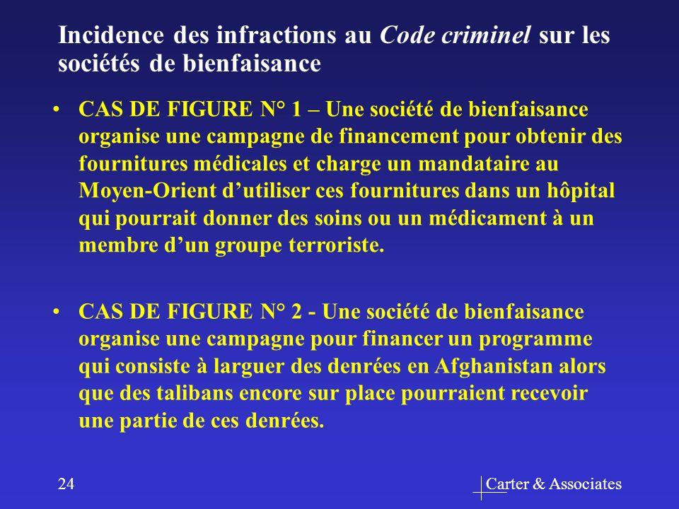 Carter & Associates24 Incidence des infractions au Code criminel sur les sociétés de bienfaisance CAS DE FIGURE N° 1 – Une société de bienfaisance org