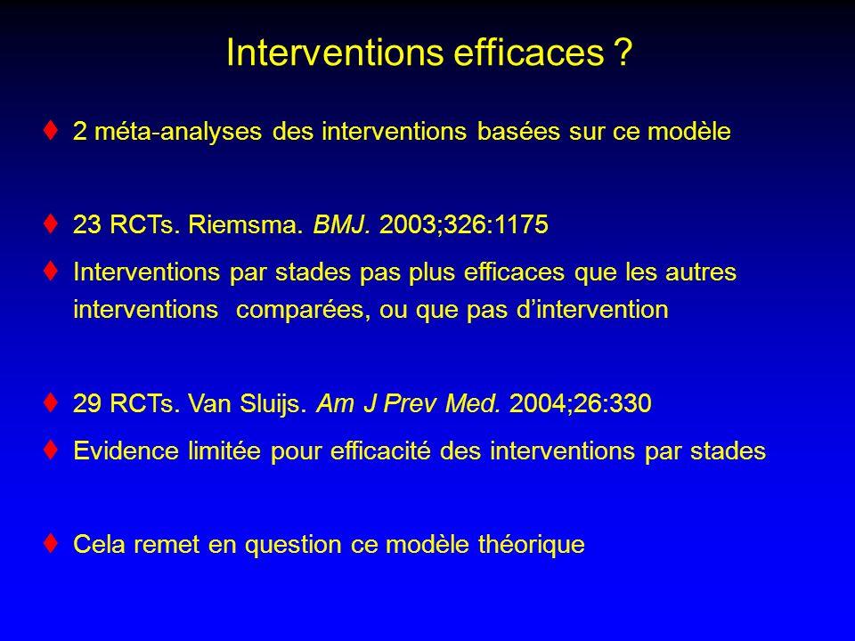 Interventions efficaces ? 2 méta-analyses des interventions basées sur ce modèle 23 RCTs. Riemsma. BMJ. 2003;326:1175 Interventions par stades pas plu