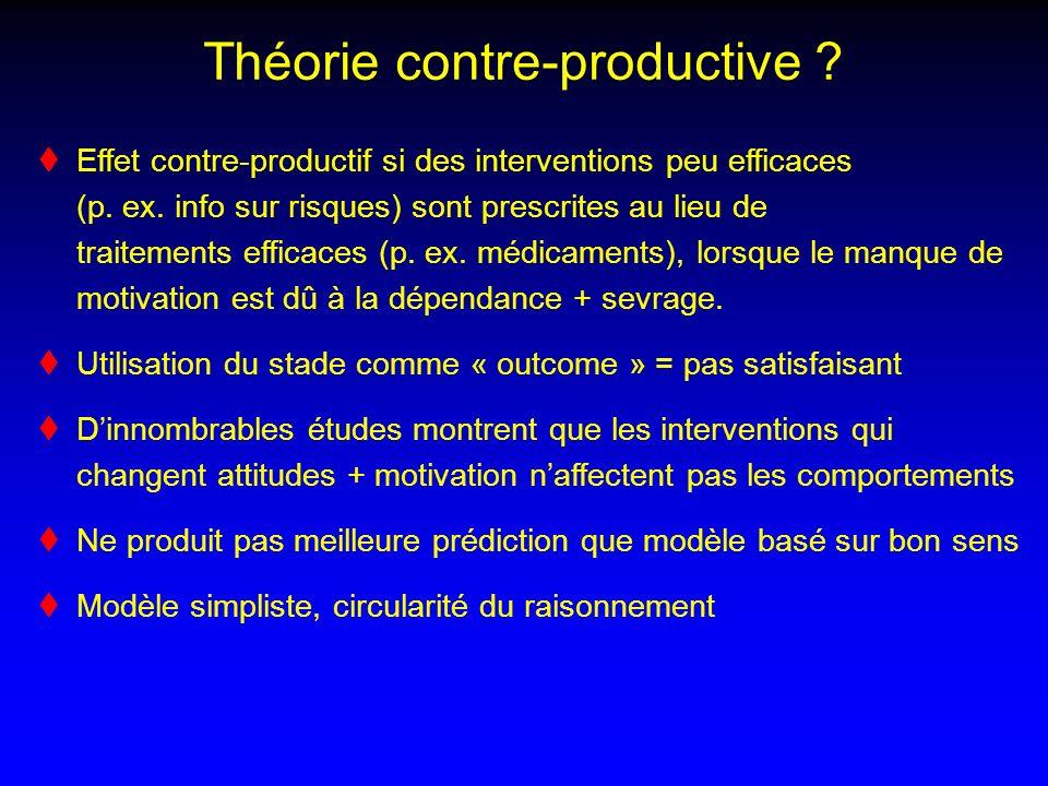 Théorie contre-productive ? Effet contre-productif si des interventions peu efficaces (p. ex. info sur risques) sont prescrites au lieu de traitements