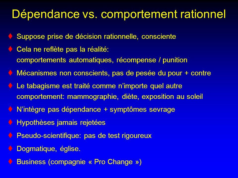 Dépendance vs. comportement rationnel Suppose prise de décision rationnelle, consciente Cela ne reflète pas la réalité: comportements automatiques, ré