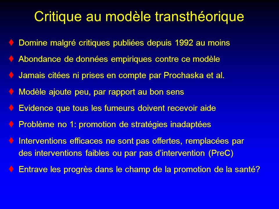 Critique au modèle transthéorique Domine malgré critiques publiées depuis 1992 au moins Abondance de données empiriques contre ce modèle Jamais citées ni prises en compte par Prochaska et al.