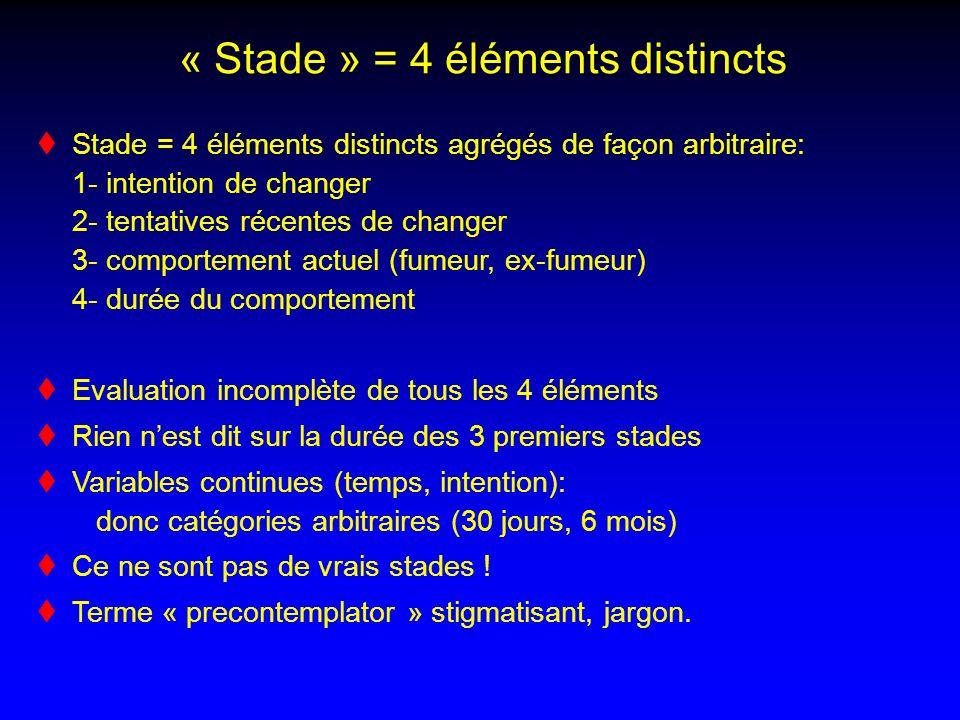 « Stade » = 4 éléments distincts Stade = 4 éléments distincts agrégés de façon arbitraire: 1- intention de changer 2- tentatives récentes de changer 3