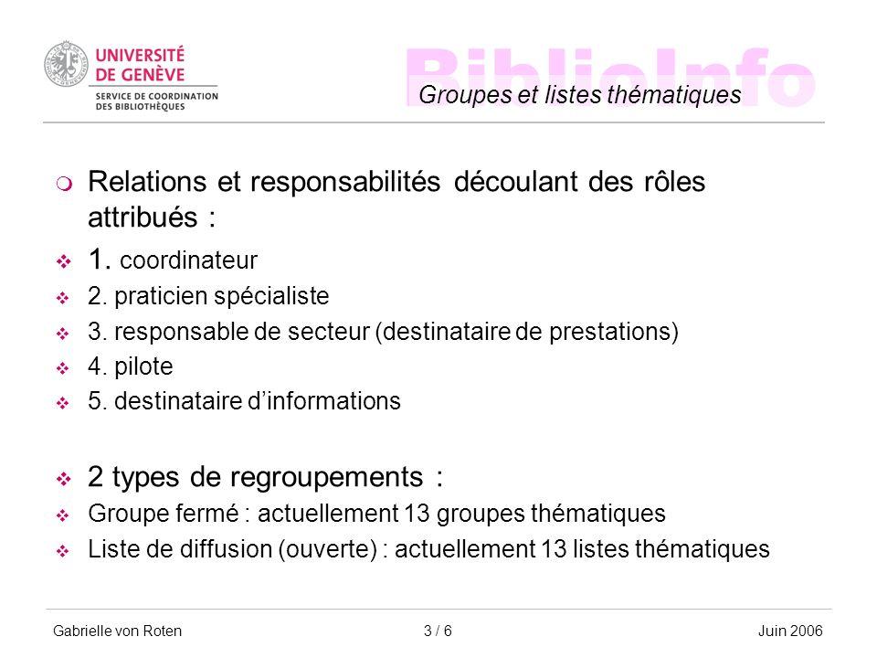 BiblioInfo Groupes et listes thématiques Gabrielle von RotenJuin 20063 / 6 Relations et responsabilités découlant des rôles attribués : 1. coordinateu