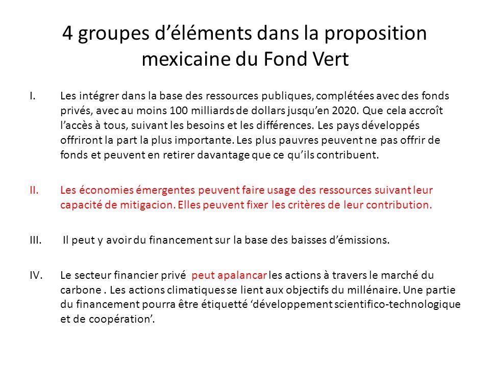 4 groupes déléments dans la proposition mexicaine du Fond Vert I.Les intégrer dans la base des ressources publiques, complétées avec des fonds privés,