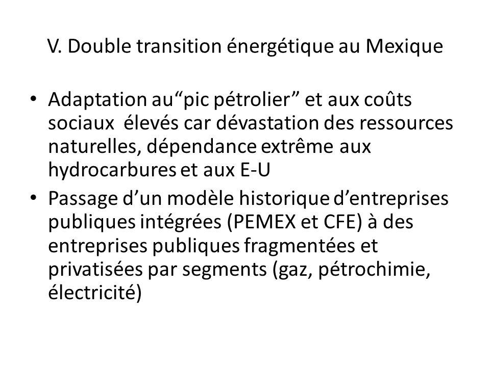 V. Double transition énergétique au Mexique Adaptation aupic pétrolier et aux coûts sociaux élevés car dévastation des ressources naturelles, dépendan