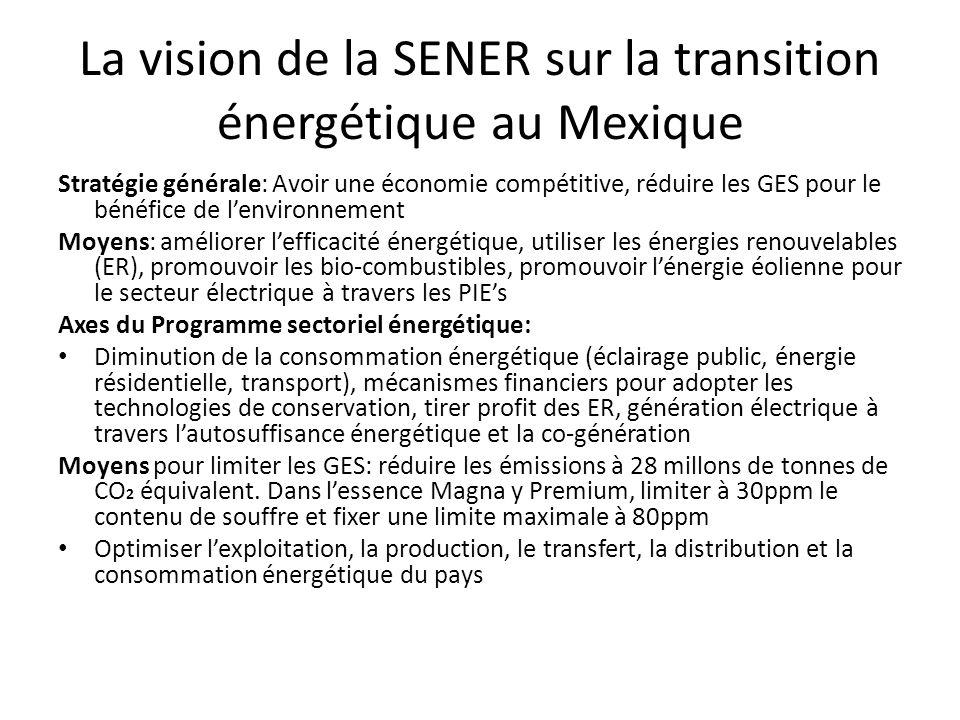 La vision de la SENER sur la transition énergétique au Mexique Stratégie générale: Avoir une économie compétitive, réduire les GES pour le bénéfice de