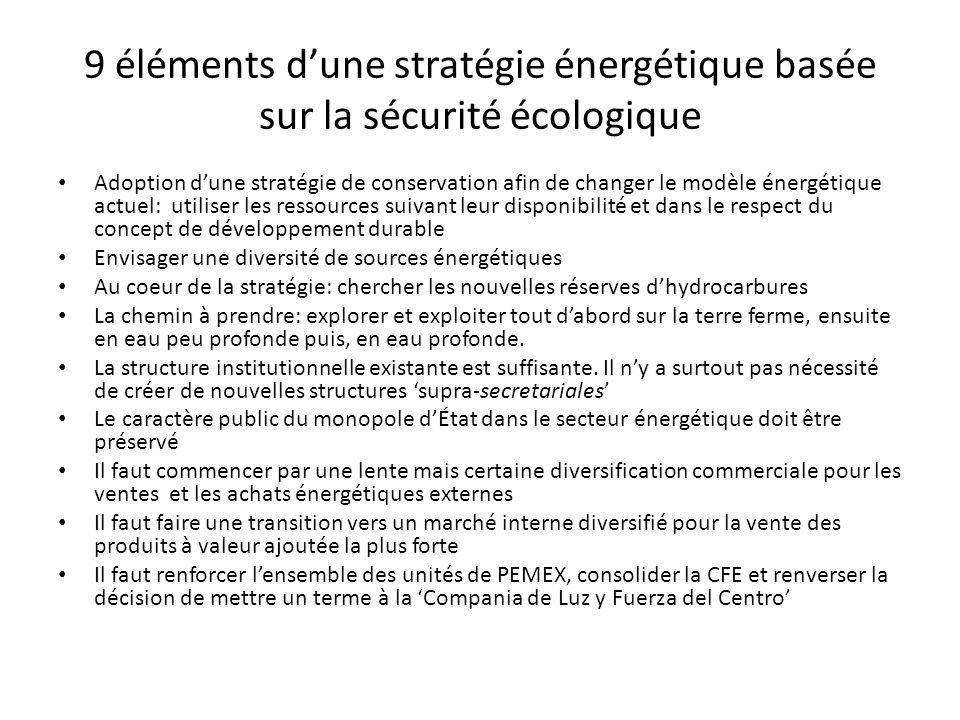 9 éléments dune stratégie énergétique basée sur la sécurité écologique Adoption dune stratégie de conservation afin de changer le modèle énergétique a