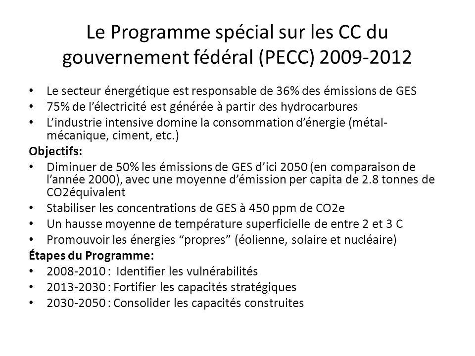 Le Programme spécial sur les CC du gouvernement fédéral (PECC) 2009-2012 Le secteur énergétique est responsable de 36% des émissions de GES 75% de lél