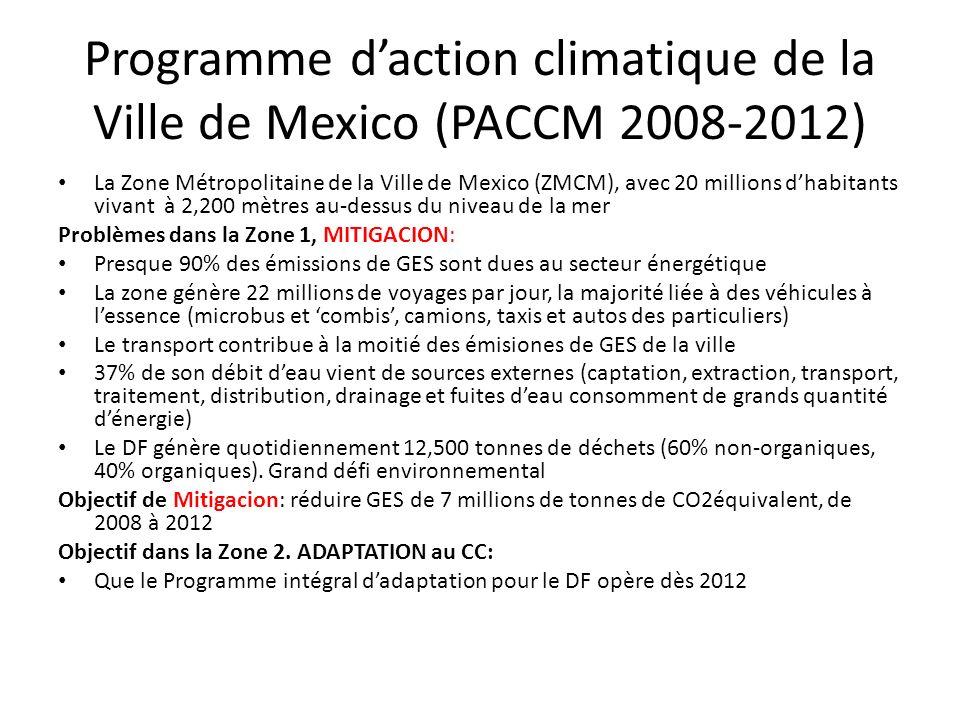 Programme daction climatique de la Ville de Mexico (PACCM 2008-2012) La Zone Métropolitaine de la Ville de Mexico (ZMCM), avec 20 millions dhabitants