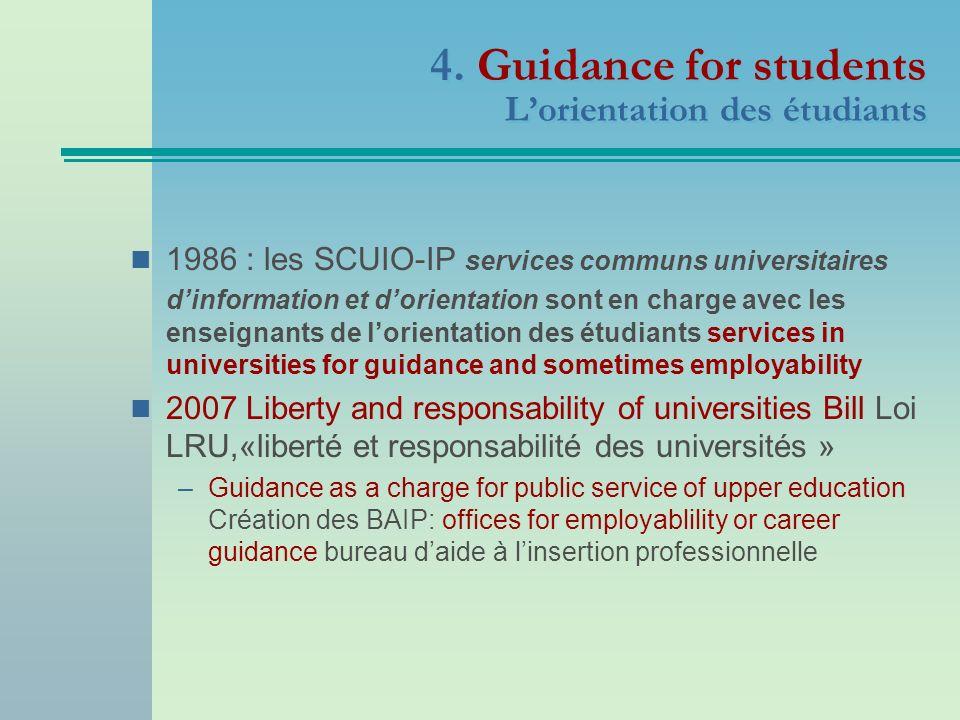 4. Guidance for students Lorientation des étudiants 1986 : les SCUIO-IP services communs universitaires dinformation et dorientation sont en charge av