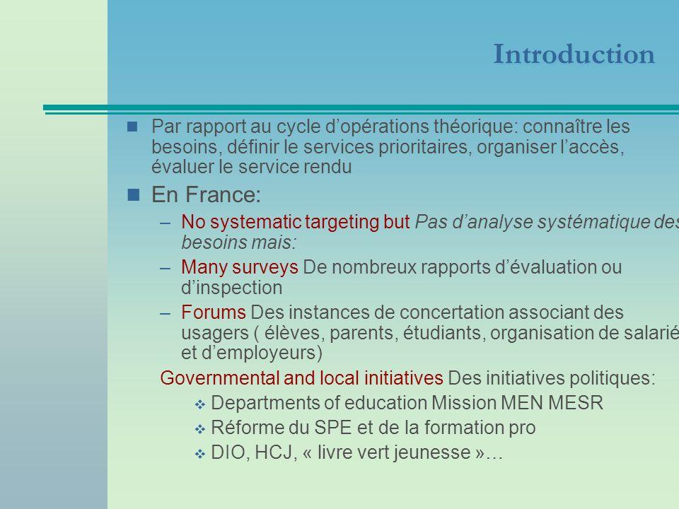 Introduction Par rapport au cycle dopérations théorique: connaître les besoins, définir le services prioritaires, organiser laccès, évaluer le service