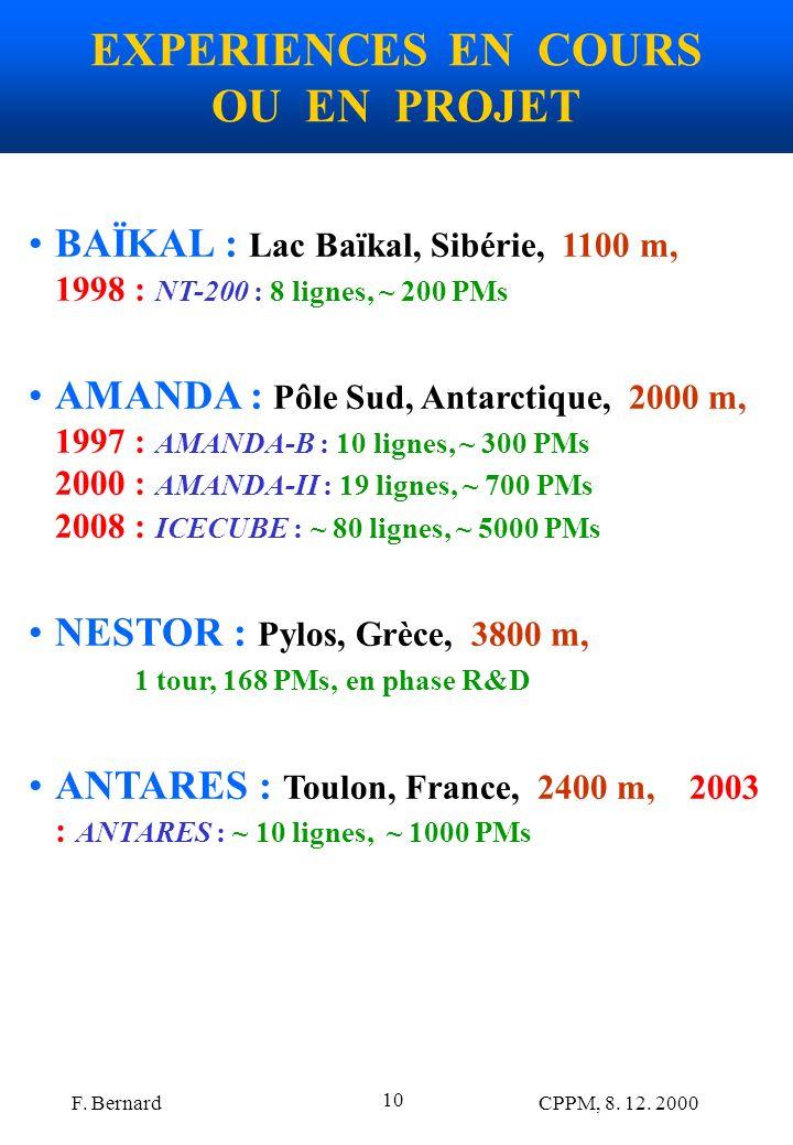 F. Bernard CPPM, 8. 12. 2000 10 EXPERIENCES EN COURS OU EN PROJET BAÏKAL : Lac Baïkal, Sibérie, 1100 m, 1998 : NT-200 : 8 lignes, ~ 200 PMs AMANDA : P