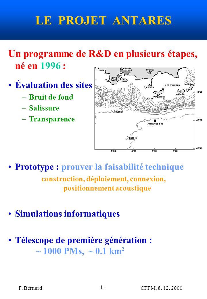 F. Bernard CPPM, 8. 12. 2000 11 LE PROJET ANTARES Un programme de R&D en plusieurs étapes, né en 1996 : Évaluation des sites –Bruit de fond –Salissure