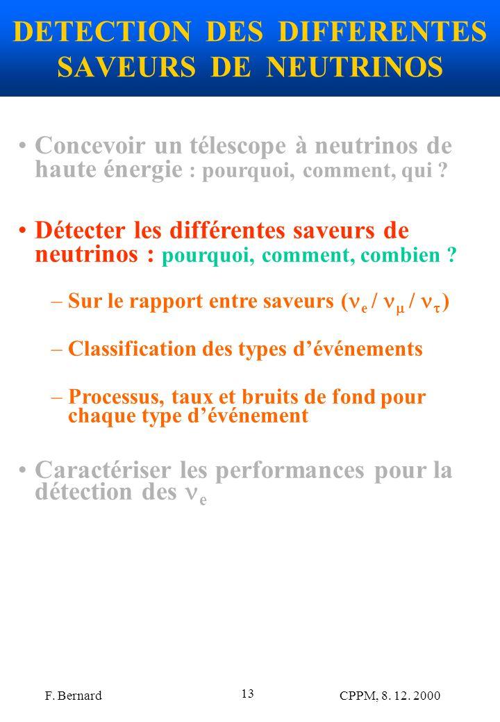 F. Bernard CPPM, 8. 12. 2000 13 DETECTION DES DIFFERENTES SAVEURS DE NEUTRINOS Concevoir un télescope à neutrinos de haute énergie : pourquoi, comment