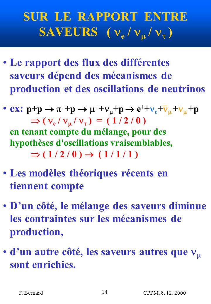 F. Bernard CPPM, 8. 12. 2000 14 SUR LE RAPPORT ENTRE SAVEURS ( e / / ) Le rapport des flux des différentes saveurs dépend des mécanismes de production