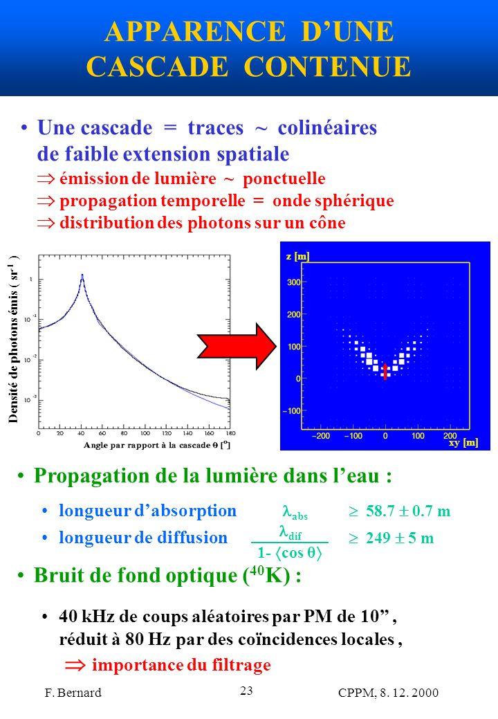 F. Bernard CPPM, 8. 12. 2000 23 APPARENCE DUNE CASCADE CONTENUE Une cascade = traces ~ colinéaires de faible extension spatiale émission de lumière ~