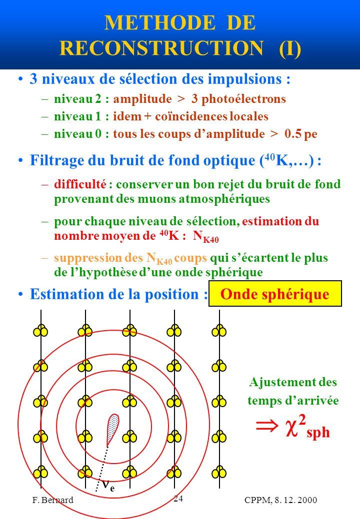 F. Bernard CPPM, 8. 12. 2000 24 METHODE DE RECONSTRUCTION (I) 3 niveaux de sélection des impulsions : –niveau 2 : amplitude > 3 photoélectrons –niveau