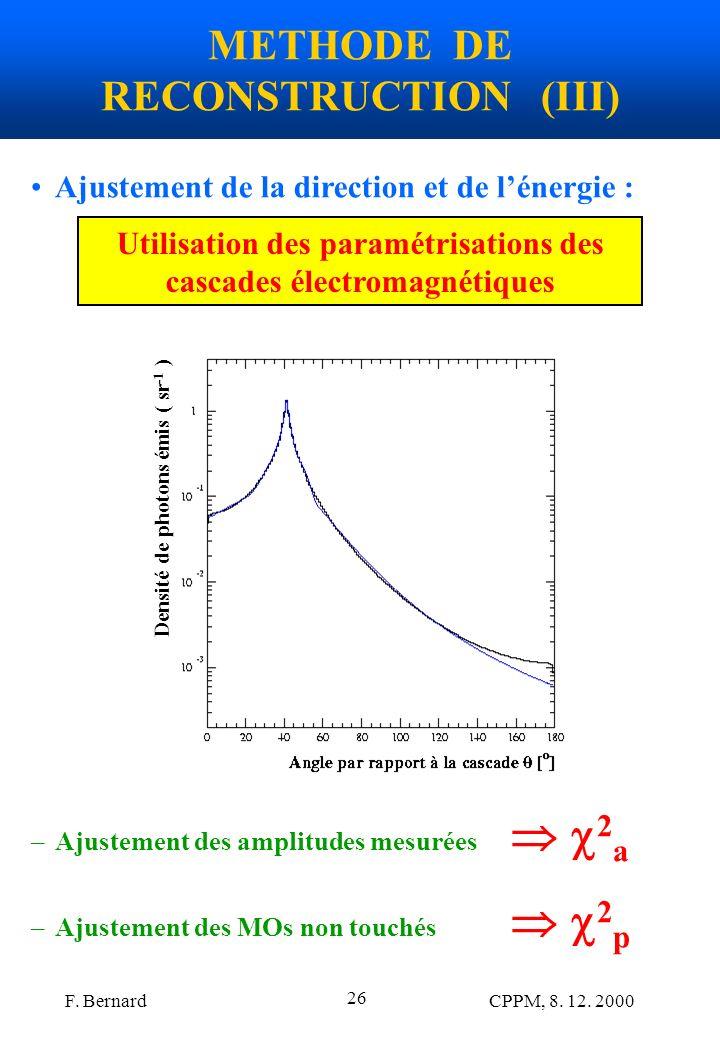 F. Bernard CPPM, 8. 12. 2000 26 METHODE DE RECONSTRUCTION (III) Ajustement de la direction et de lénergie : Utilisation des paramétrisations des casca