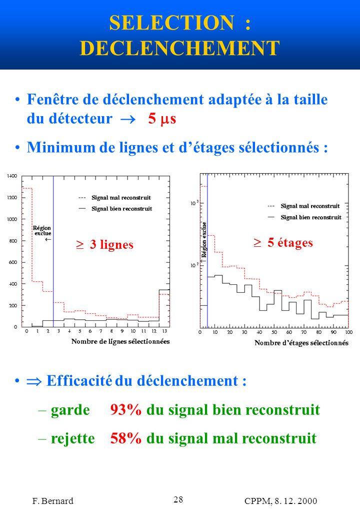 F. Bernard CPPM, 8. 12. 2000 28 SELECTION : DECLENCHEMENT Fenêtre de déclenchement adaptée à la taille du détecteur 5 s Minimum de lignes et détages s