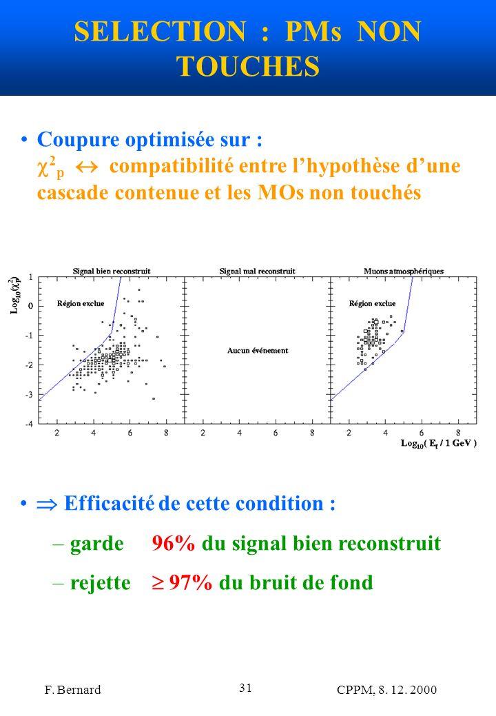 F. Bernard CPPM, 8. 12. 2000 31 SELECTION : PMs NON TOUCHES Efficacité de cette condition : –garde 96% du signal bien reconstruit –rejette 97% du brui