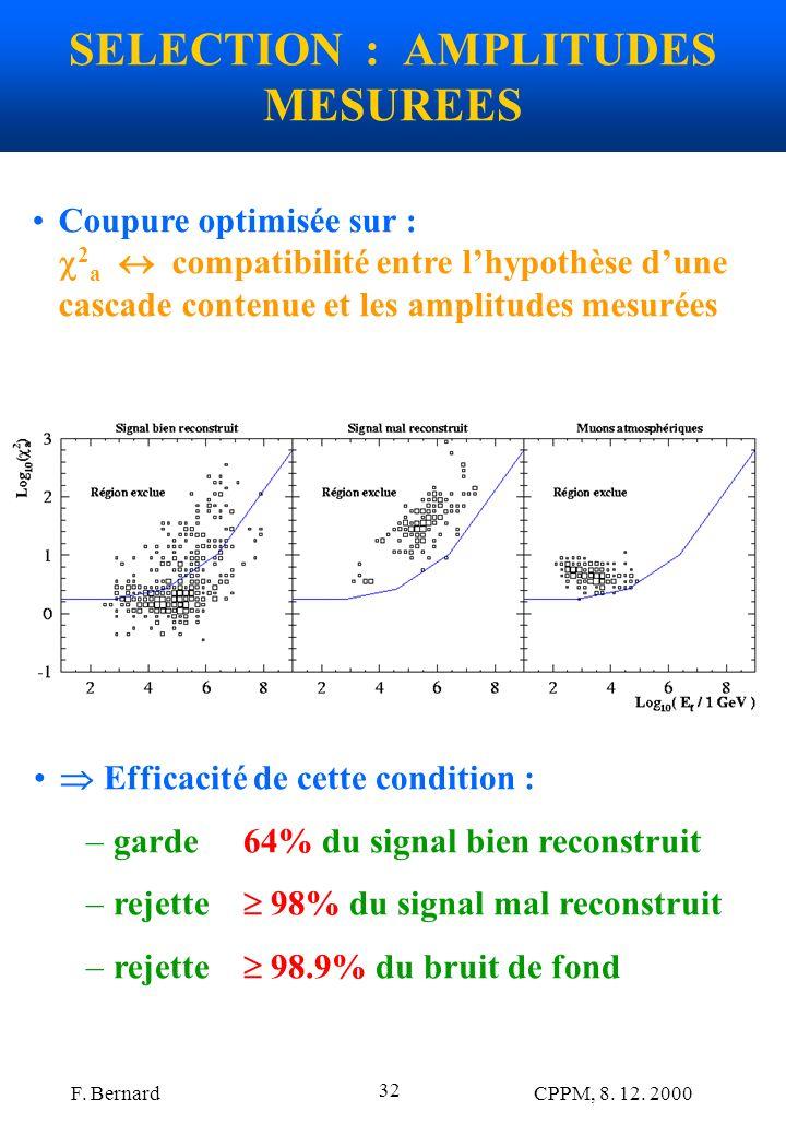 F. Bernard CPPM, 8. 12. 2000 32 SELECTION : AMPLITUDES MESUREES Efficacité de cette condition : –garde 64% du signal bien reconstruit –rejette 98% du