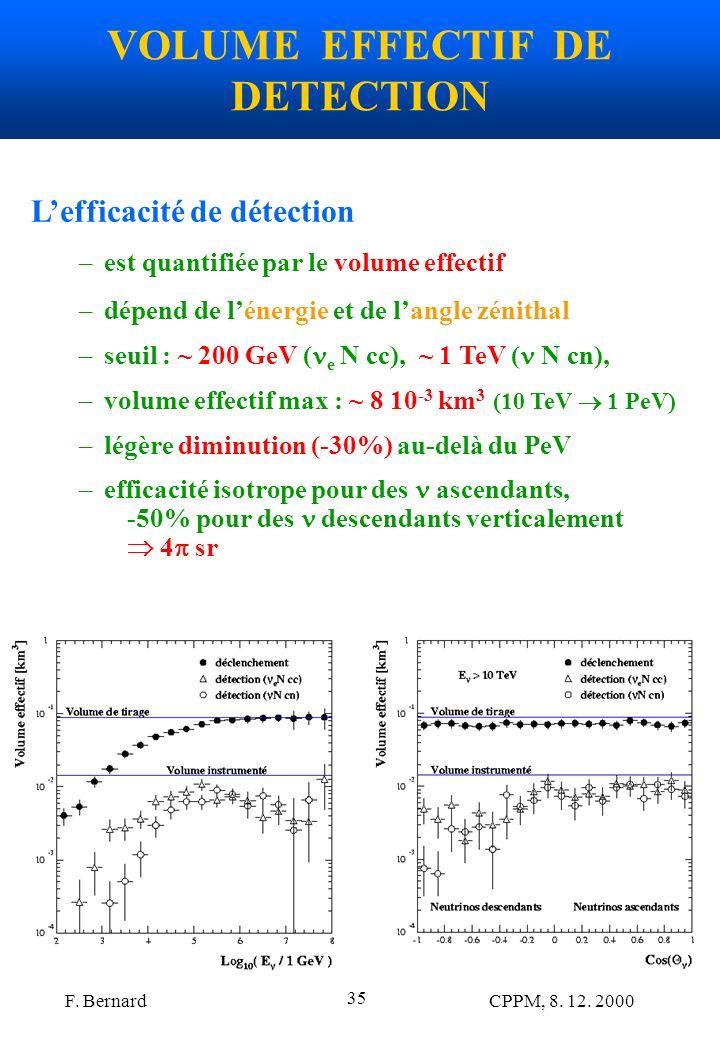 F. Bernard CPPM, 8. 12. 2000 35 VOLUME EFFECTIF DE DETECTION Lefficacité de détection –est quantifiée par le volume effectif –dépend de lénergie et de