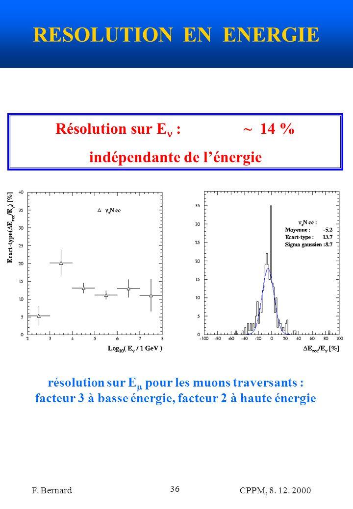 F. Bernard CPPM, 8. 12. 2000 36 RESOLUTION EN ENERGIE Résolution sur E :~ 14 % indépendante de lénergie résolution sur E pour les muons traversants :