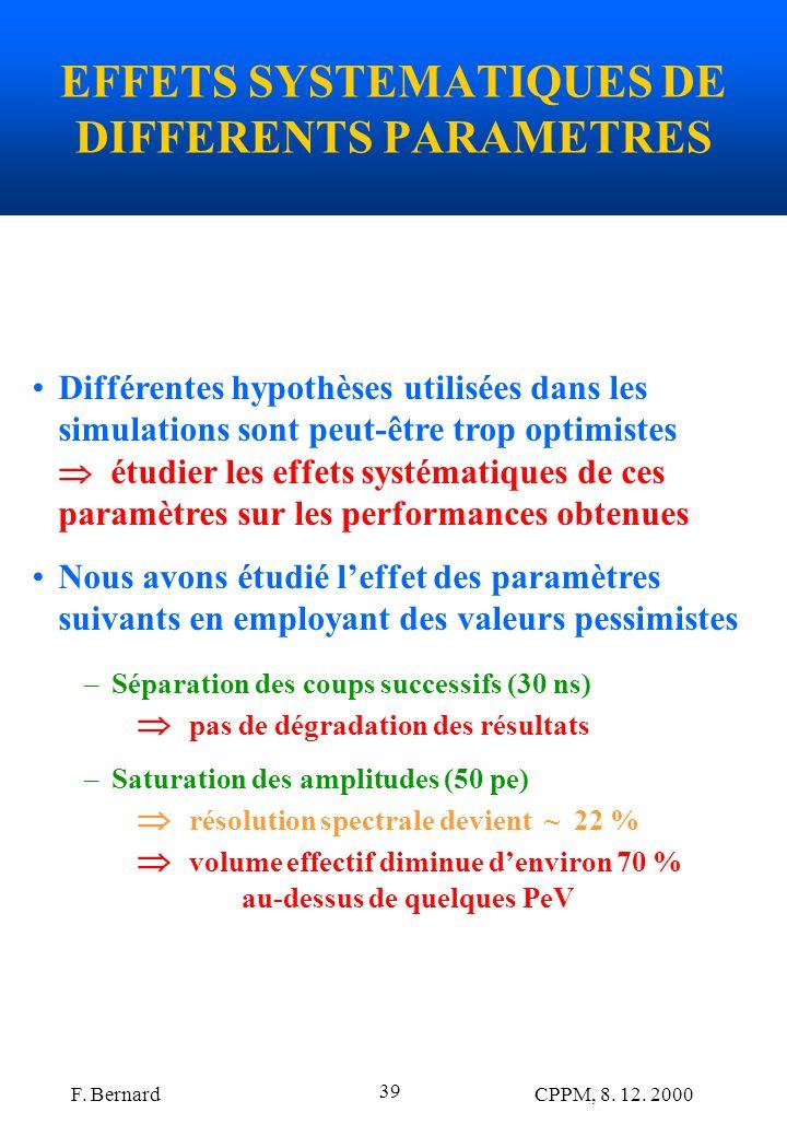 F. Bernard CPPM, 8. 12. 2000 39 EFFETS SYSTEMATIQUES DE DIFFERENTS PARAMETRES Différentes hypothèses utilisées dans les simulations sont peut-être tro