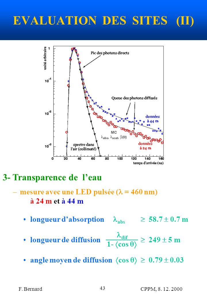 F. Bernard CPPM, 8. 12. 2000 43 EVALUATION DES SITES (II) 3- Transparence de leau –mesure avec une LED pulsée ( = 460 nm) à 24 m et à 44 m longueur da