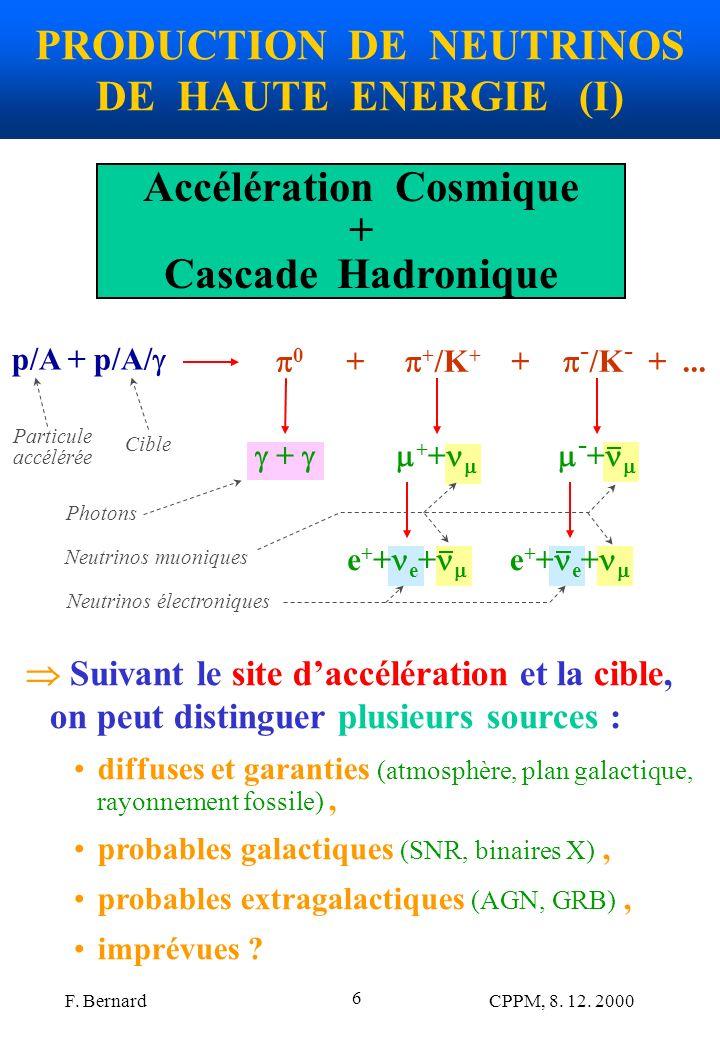 F. Bernard CPPM, 8. 12. 2000 6 PRODUCTION DE NEUTRINOS DE HAUTE ENERGIE (I) Accélération Cosmique + Cascade Hadronique p/A + p/A/ 0 + + /K + + - /K -