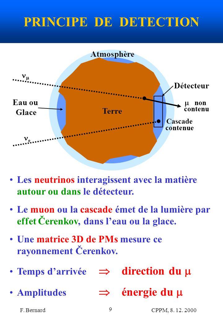 F. Bernard CPPM, 8. 12. 2000 9 PRINCIPE DE DETECTION Atmosphère Terre Eau ou Glace Détecteur e Cascade contenue non contenu Les neutrinos interagissen
