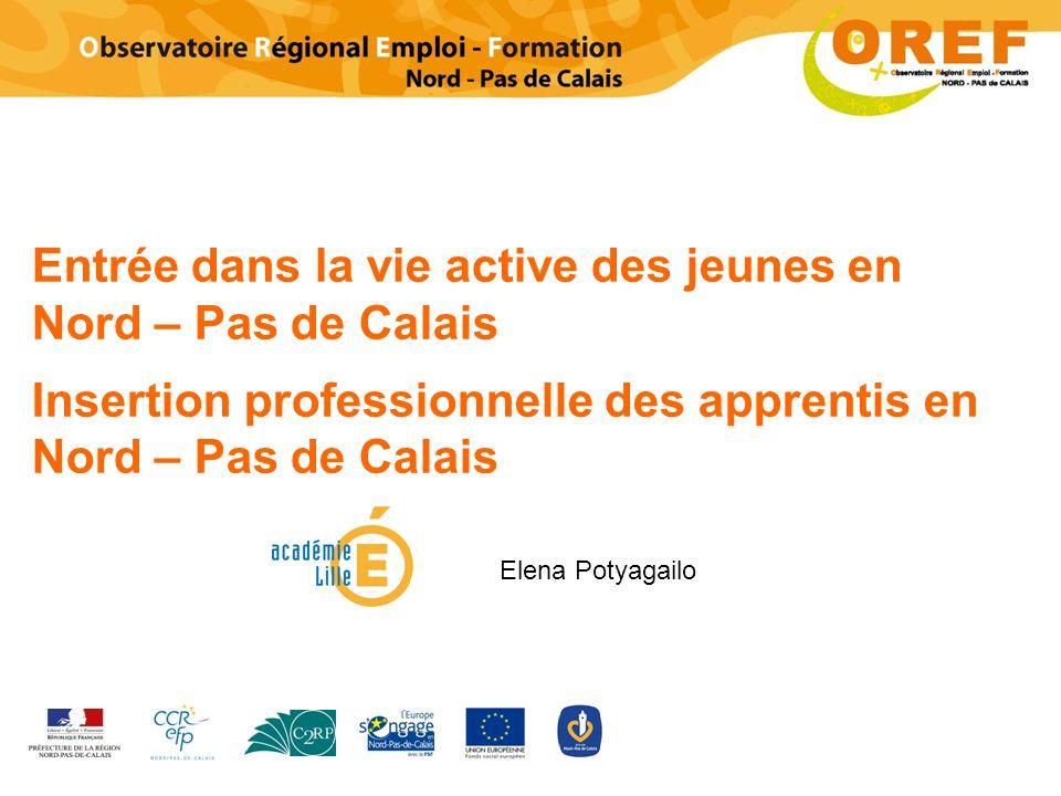 Entrée dans la vie active des jeunes en Nord – Pas de Calais Insertion professionnelle des apprentis en Nord – Pas de Calais Elena Potyagailo