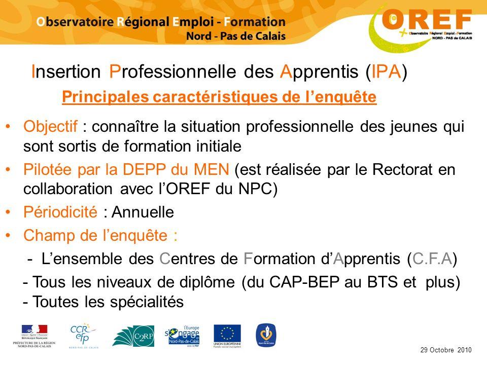 Insertion Professionnelle des Apprentis (IPA) Principales caractéristiques de lenquête 29 Octobre 2010 Objectif : connaître la situation professionnel