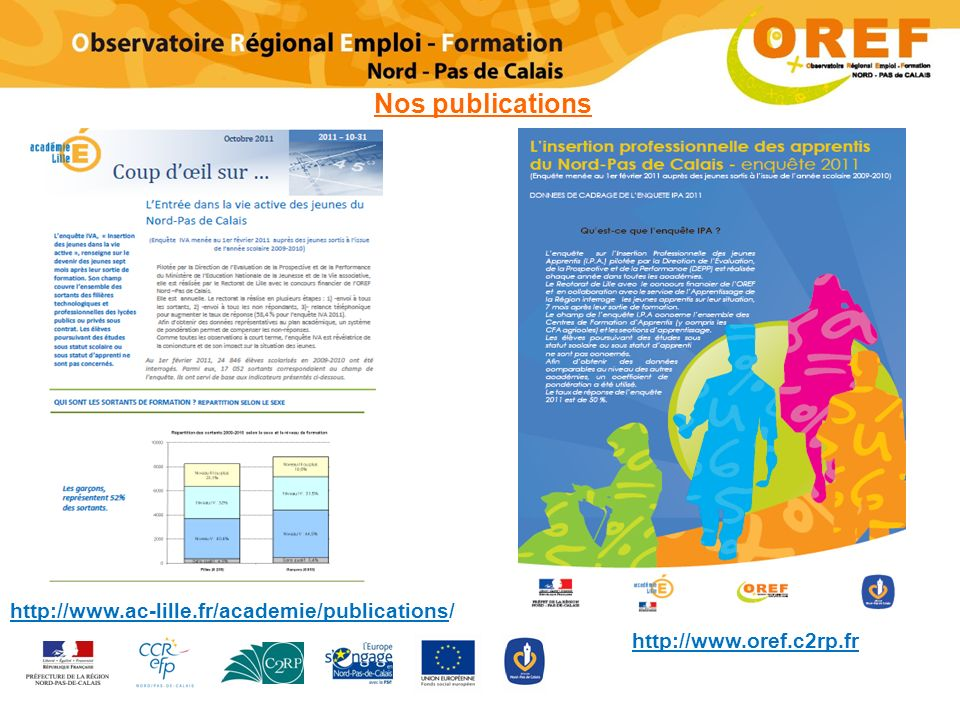Nos publications http://www.ac-lille.fr/academie/publications/ http://www.oref.c2rp.fr