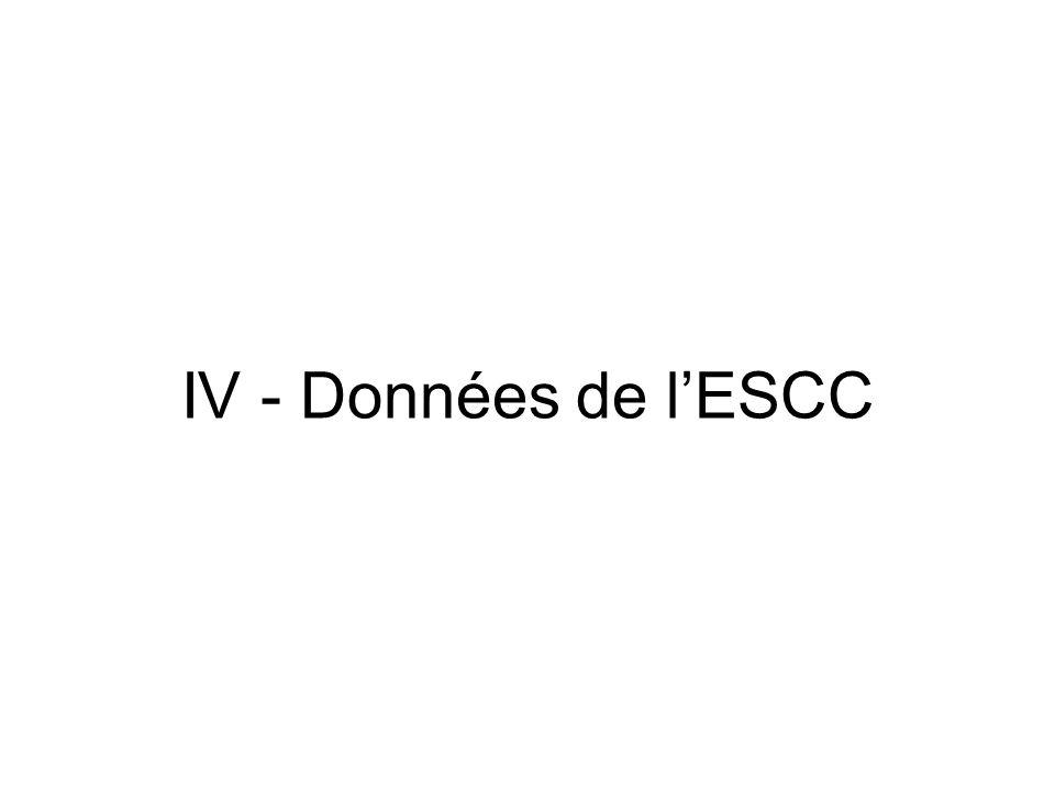 IV - Données de lESCC